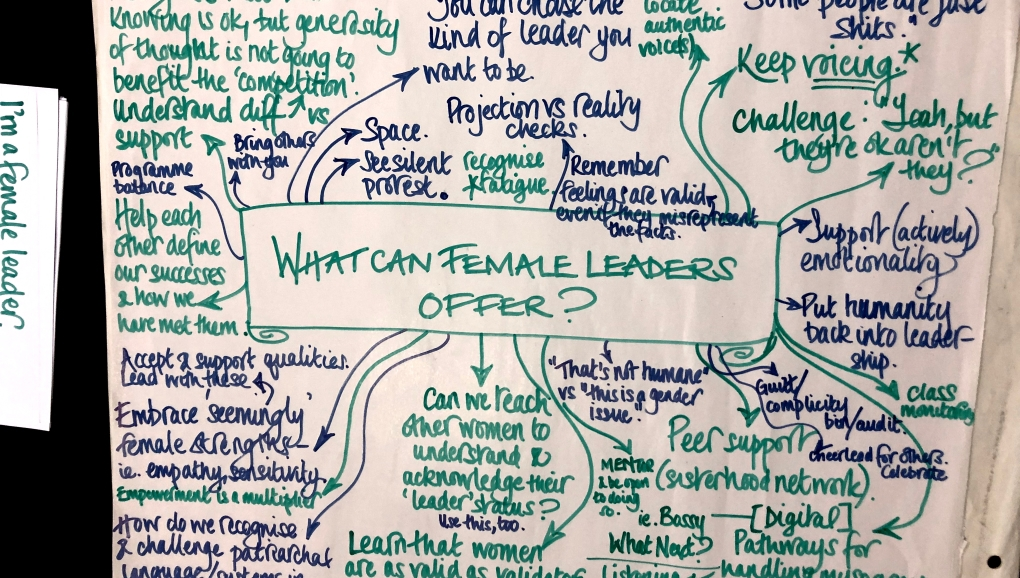 #PhysicalFest 13 06 19. I am female leader, what do you need/want from me?